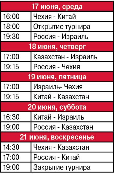 Календарь Кубка Бориса Ельцина  по волейболу