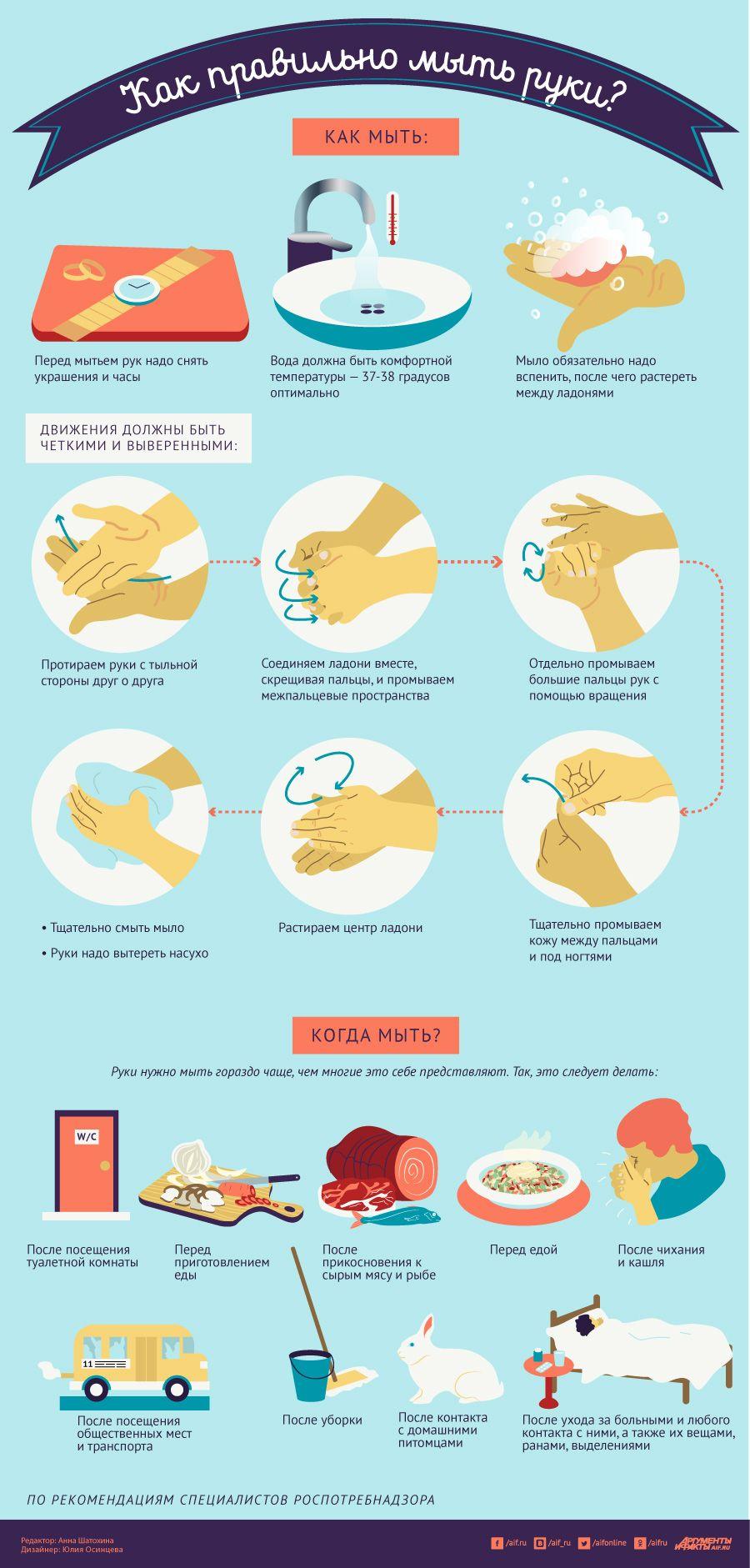 Как мыть руки?