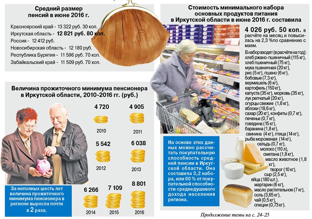 ИГ Законодательное собрание Иркутской области