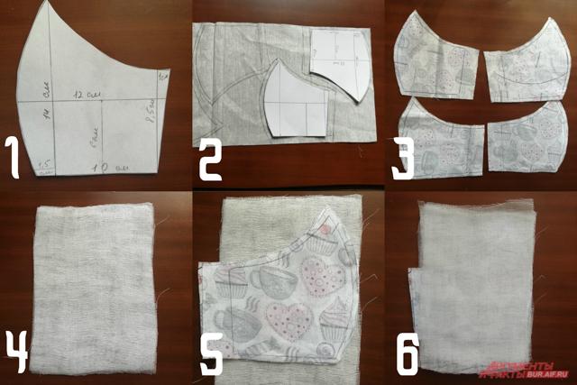 Изготовление маска