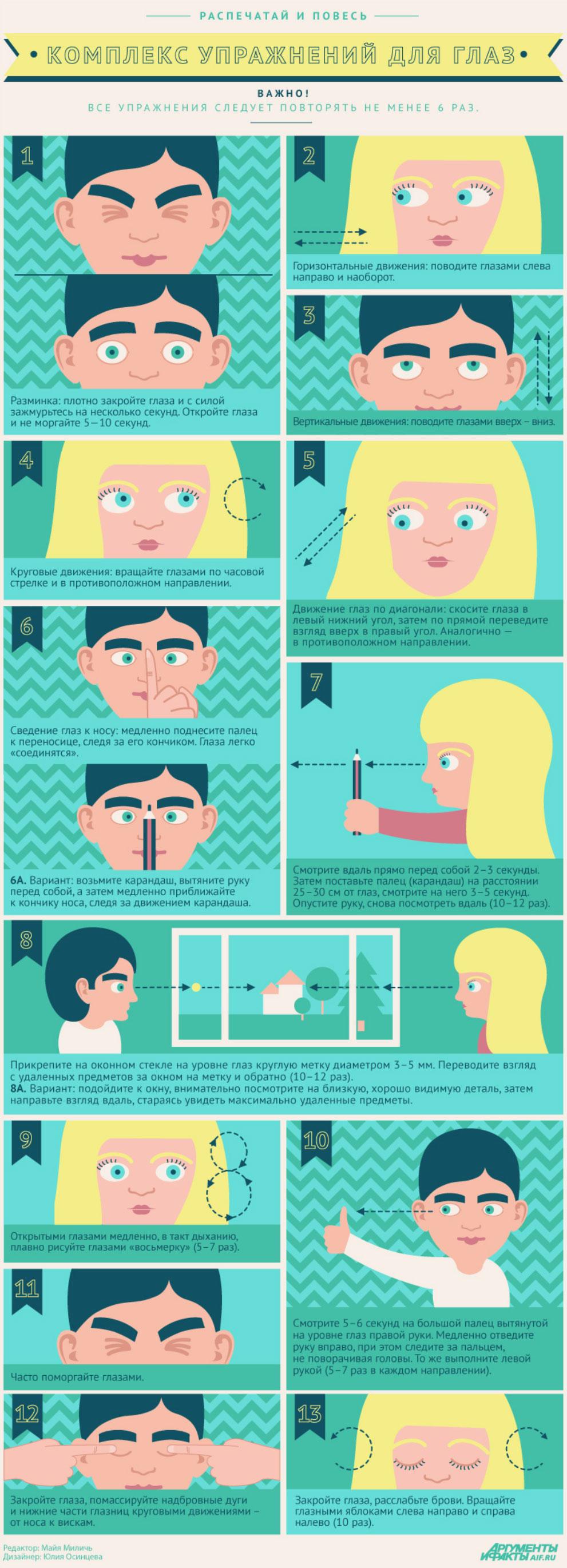 Инфографика. Упражнения для глаз