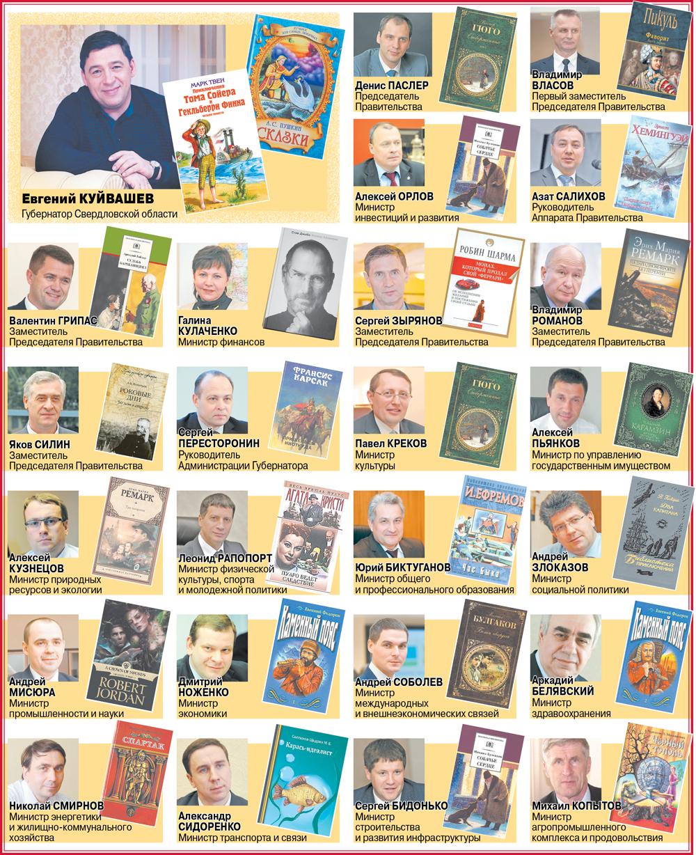 Любимые книги членов Правительства Свердловской области.