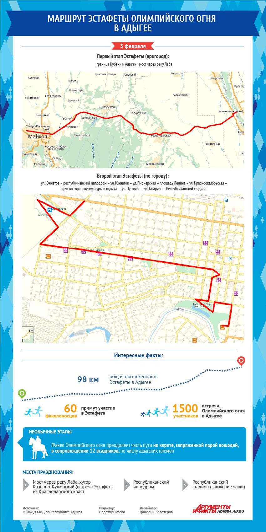 Маршрут эстафеты Олимпийского огня в Адыгее. Инфографика