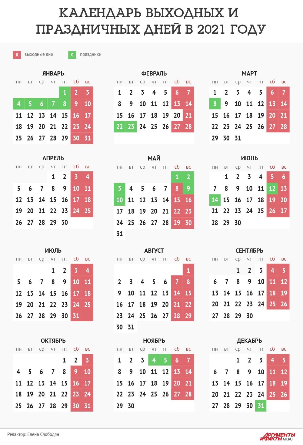 Производственный календарь на 2021 год. Инфографика