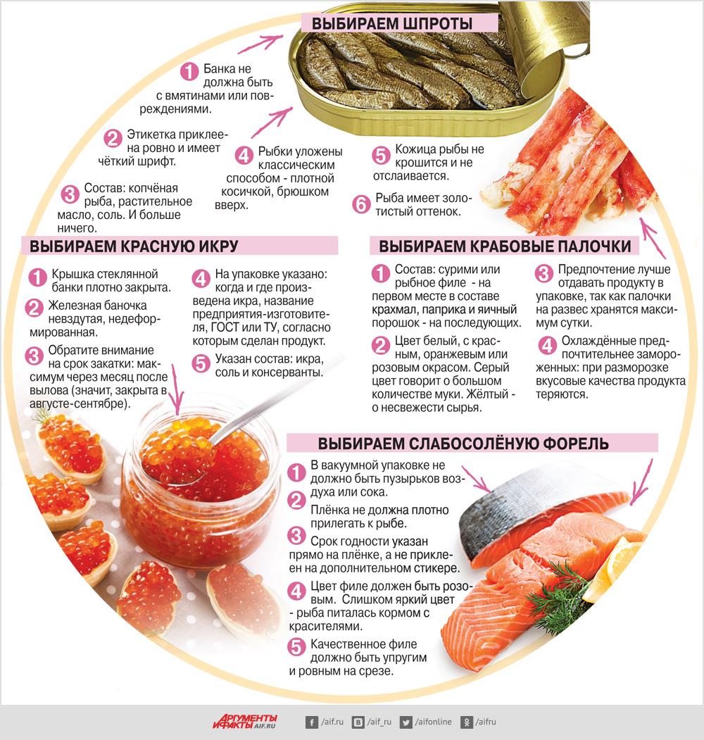 Инфографика Марии Клементьевой. Нажмите для увеличени