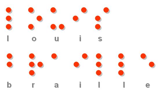 Текст «Луи Брайль», записанный шрифтом Брайля.