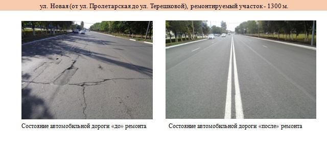 ремонт дорог в Оренбурге в 2019 году