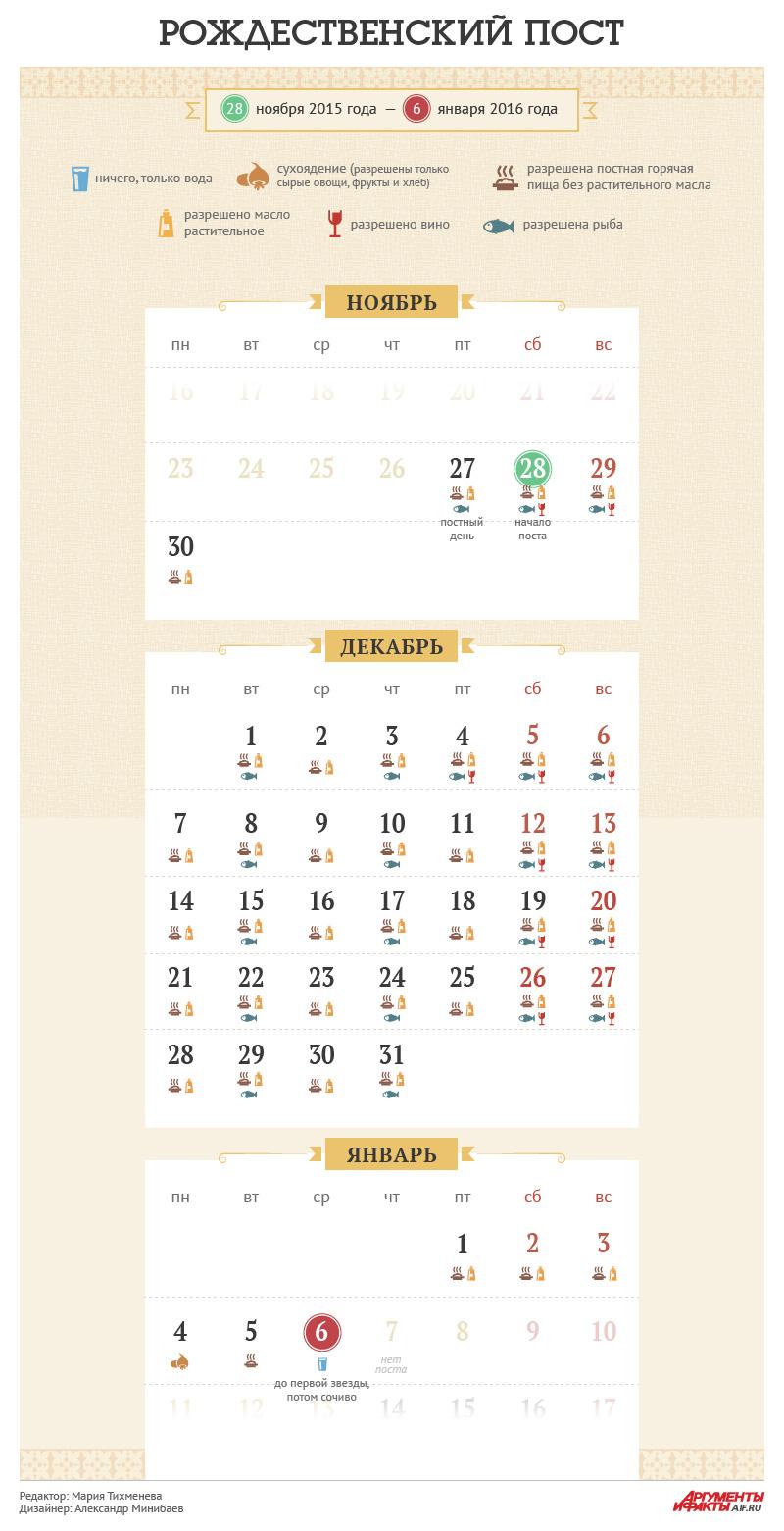 Рождественский пост 2015. Календарь питания