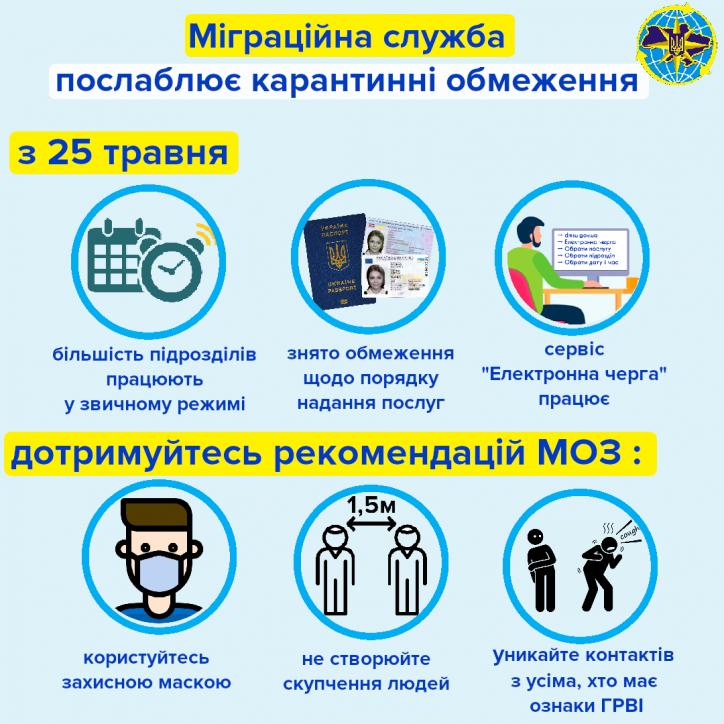 Миграционная служба. Инфографика.