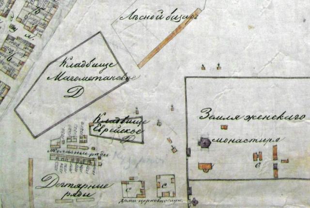 План кладбищ в Оренбурге в 1860-1880 гг.