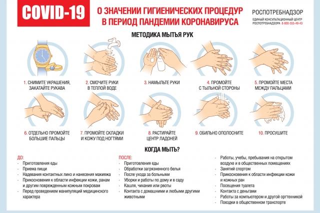 Как мыть руки при коронавирусе?