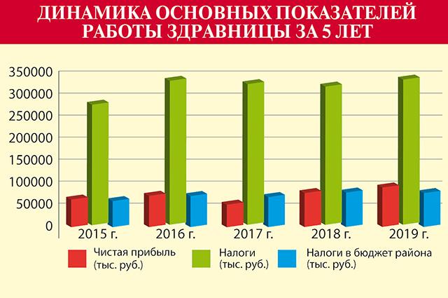 Янгантау инфографика