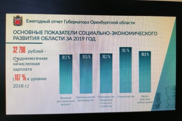 Первая часть отчета была посвящена экономическим показателям.