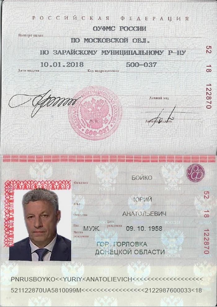 Паспорт гражданина РФ Бойко