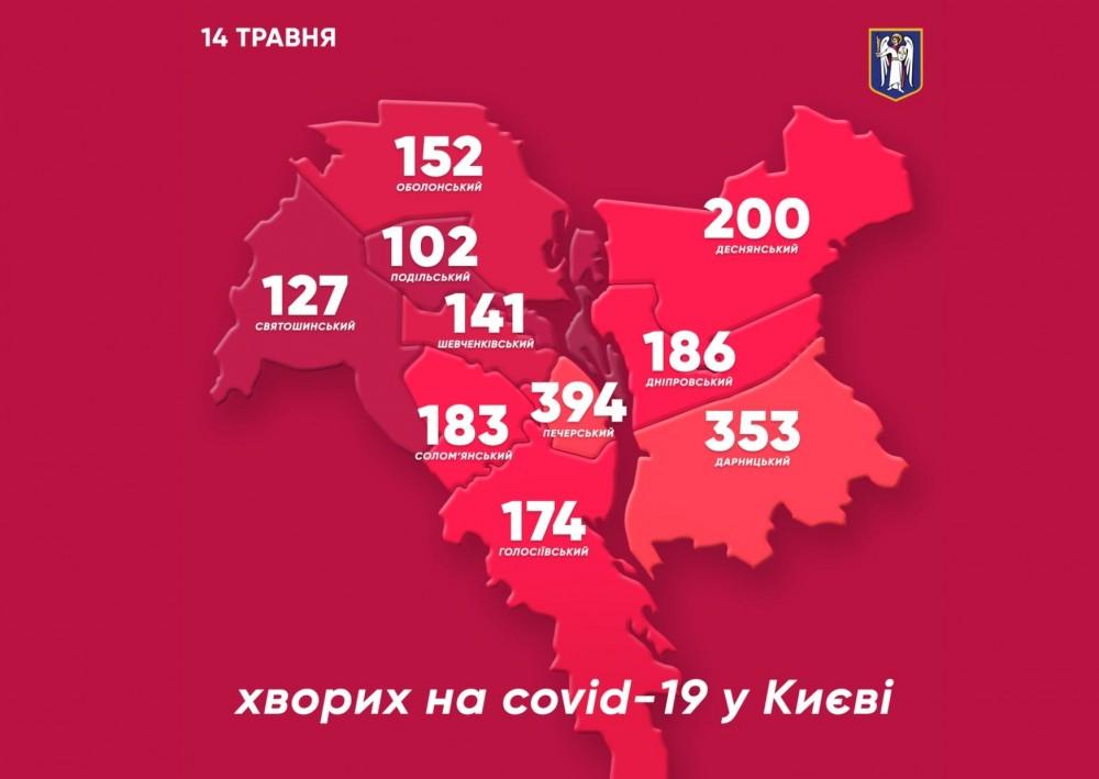 коронавирус Киев