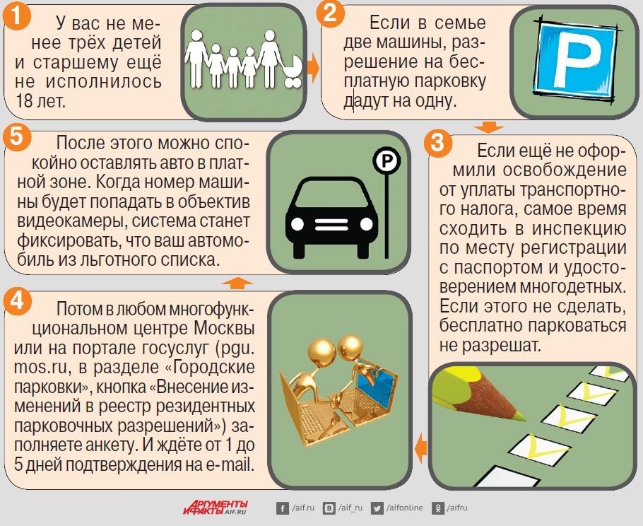 Как многодетным семьям получить разрешение на бесплатную парковку в центре. Инфографика