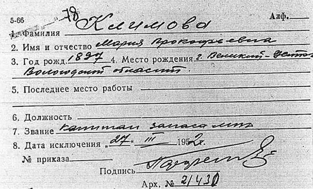 Учётная карточка Марии Климовой.
