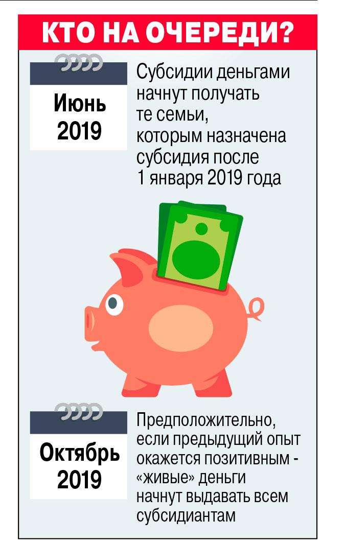 субсидии