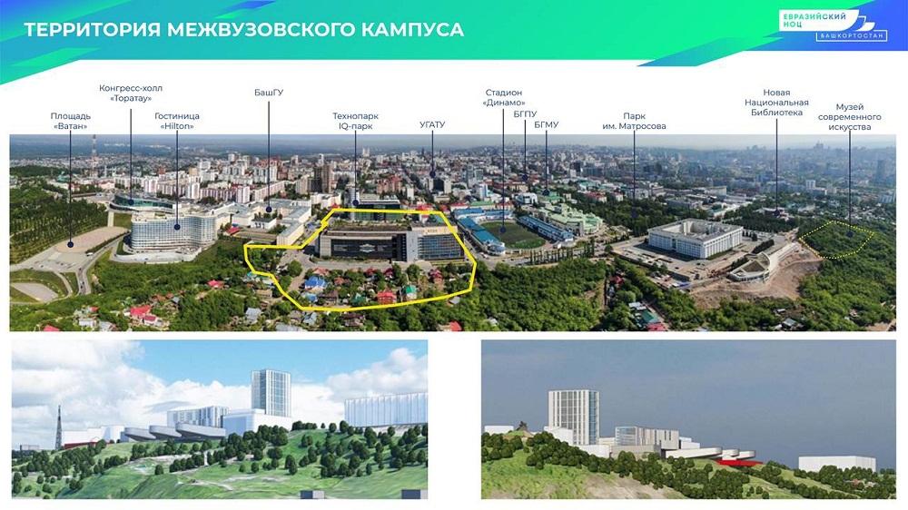 Месторасположение кампуса