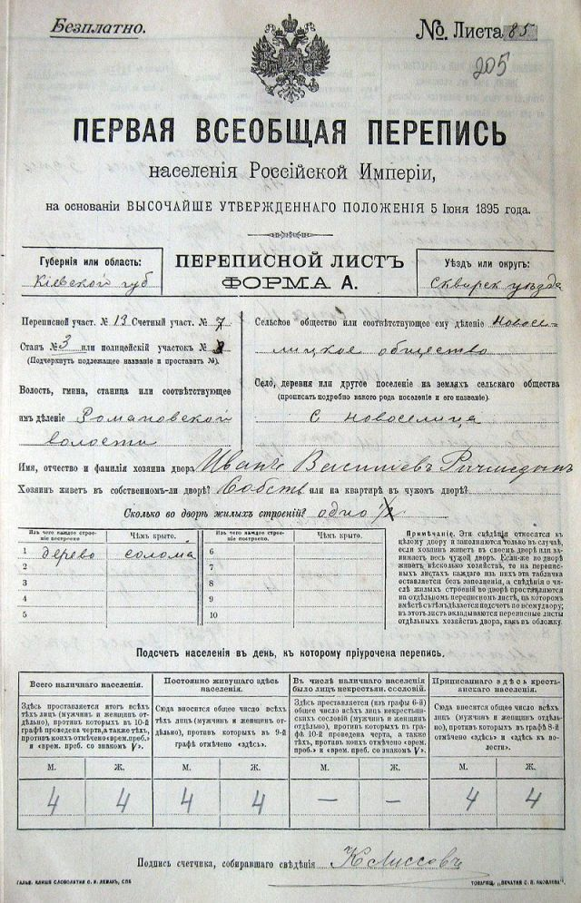 Бланк переписи населения 1897 года.