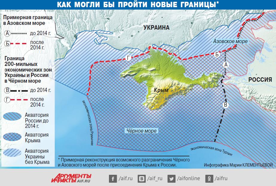 Границы Украины в Черном и Азовском морях