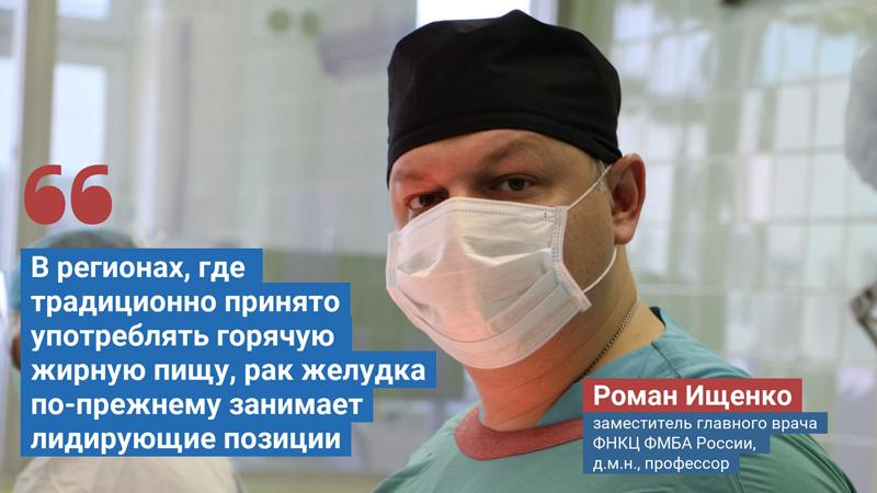 Роман Ищенко
