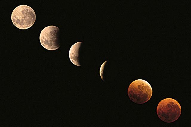 Лунное затмение. Фазы