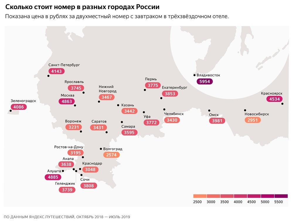 Яндекс, стоимость номер в отелях