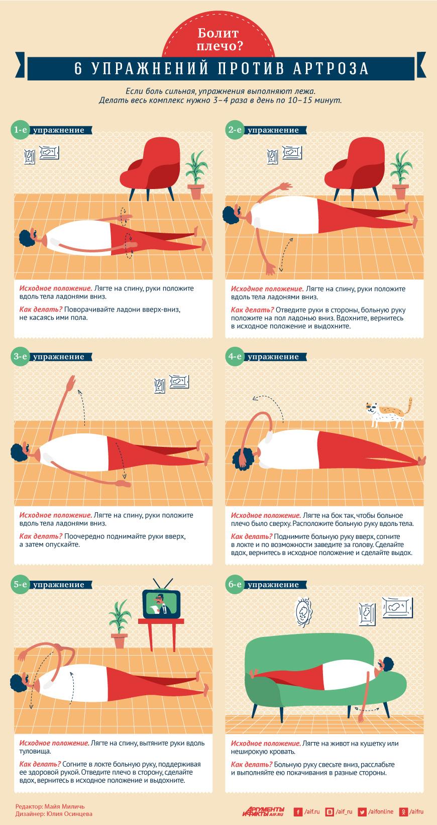 ИГ упражнения против артроза