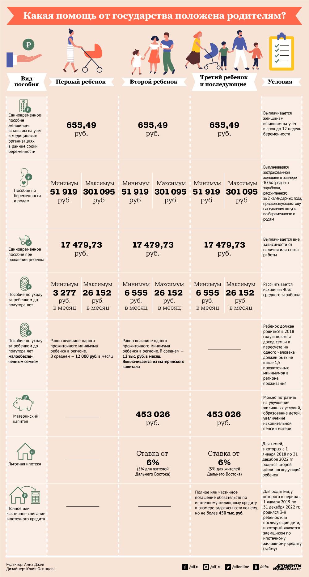 займы безработным в декрете барнаул частный займ в контакте мошенники