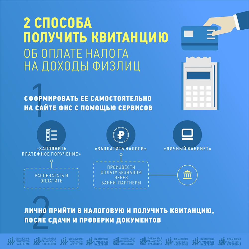 Финансовая грамотность инфографика