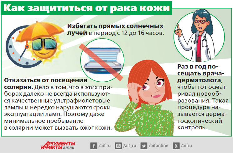 Как защититься отрака кожи