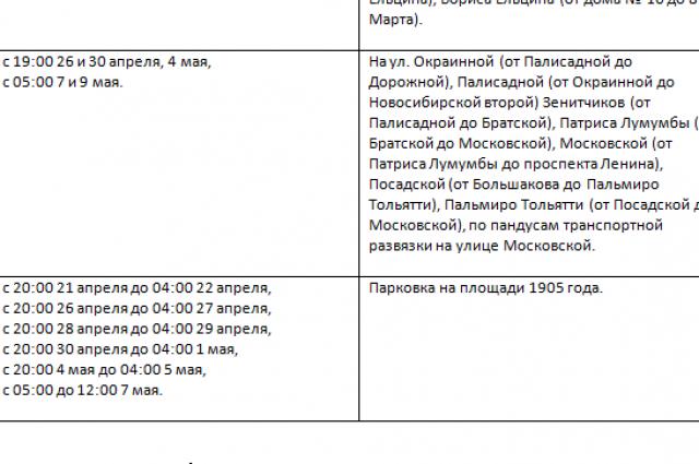 Список улиц, которые будут перекрыты в указанные сроки.