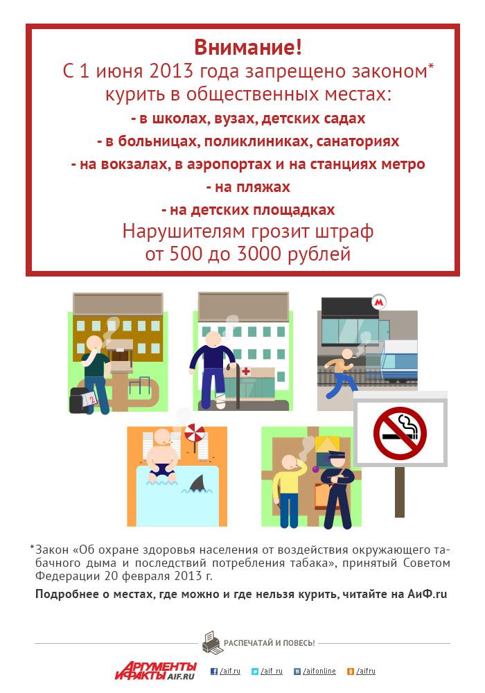 Памятка о запрете курения