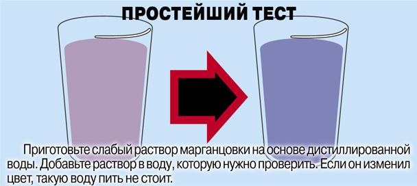 Такую воду пить нельзя