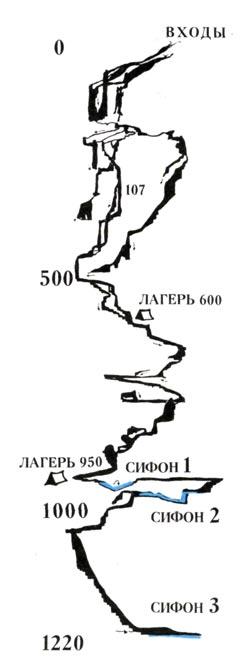 Виктор Яшкин, спелеология