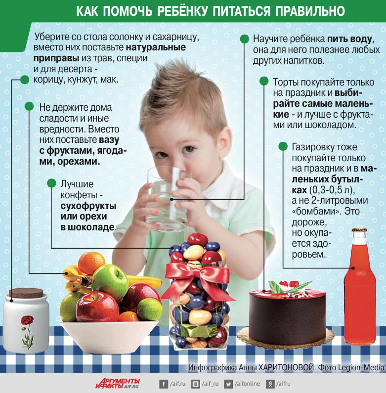 Как помочь ребёнку питаться  правильно? Инфографика