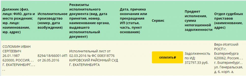 По данным УФССП Иван Соломин задолжал 372 тысячи рублей.