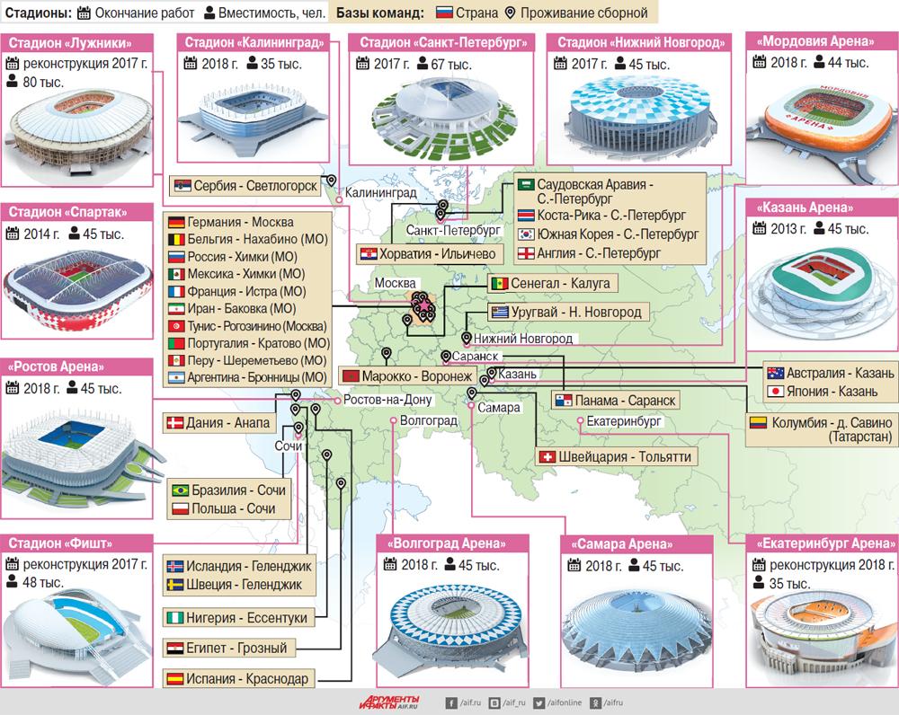 Инфографика Марии Клементьевой. Нажмите для увеличения.