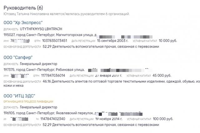Часть зарегистрированных на Татьяну организаций находится в процессе ликвидации.