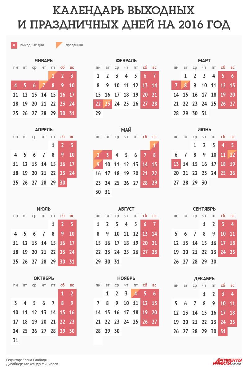 Календарь выходных и праздничных дней в 2016 году. Инфографика