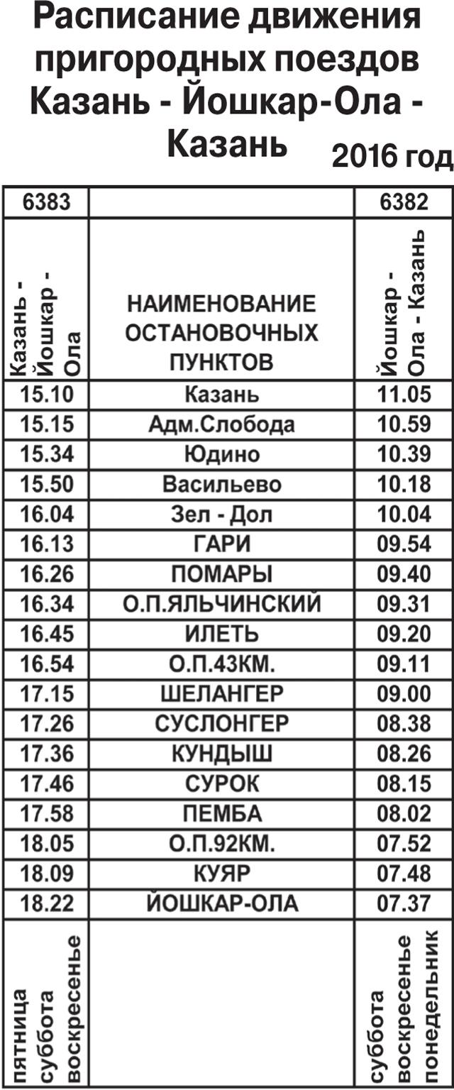расписание поездов