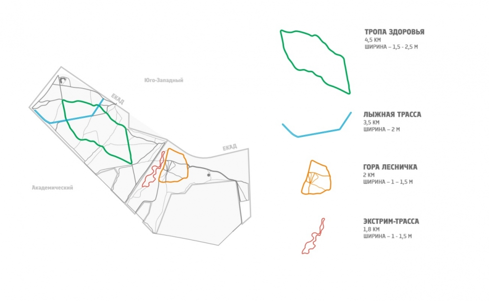 4 кольцевых маршрута, которые уже существуют: тропа здоровья, лыжная трасса, экстрим-трасса для преодоления на велосипедах, тропа вокруг горы Леснички.