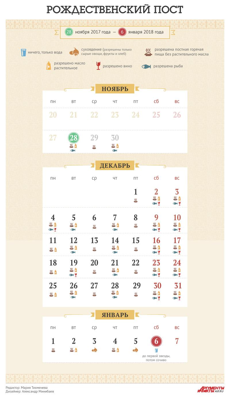 Календарь Рождественского поста 2017