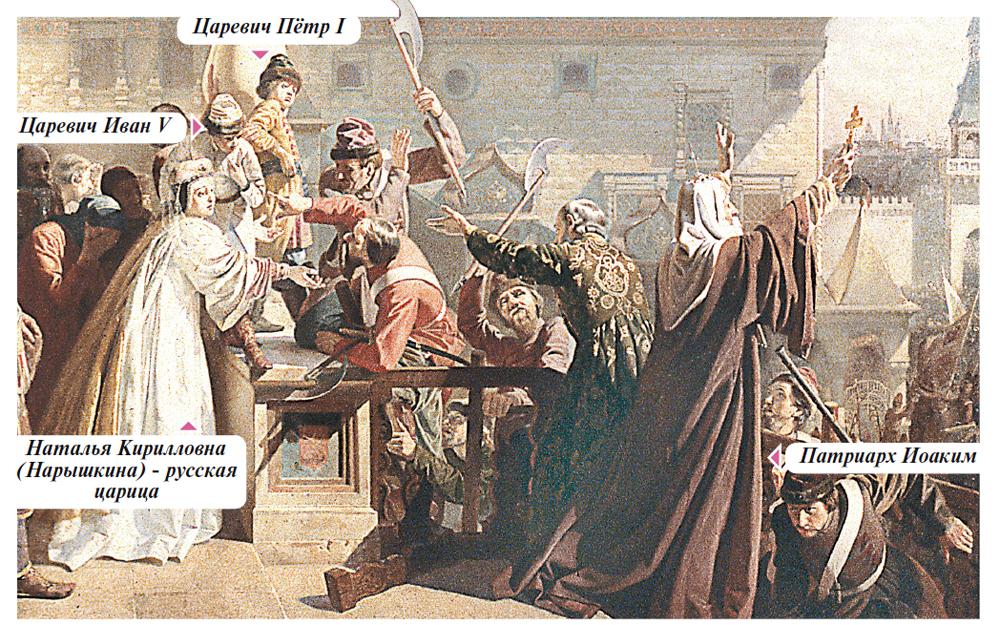Царица Наталья Кирилловна показывает взбунтовавшимся стрельцам живого и здорового царевича Ивана V.