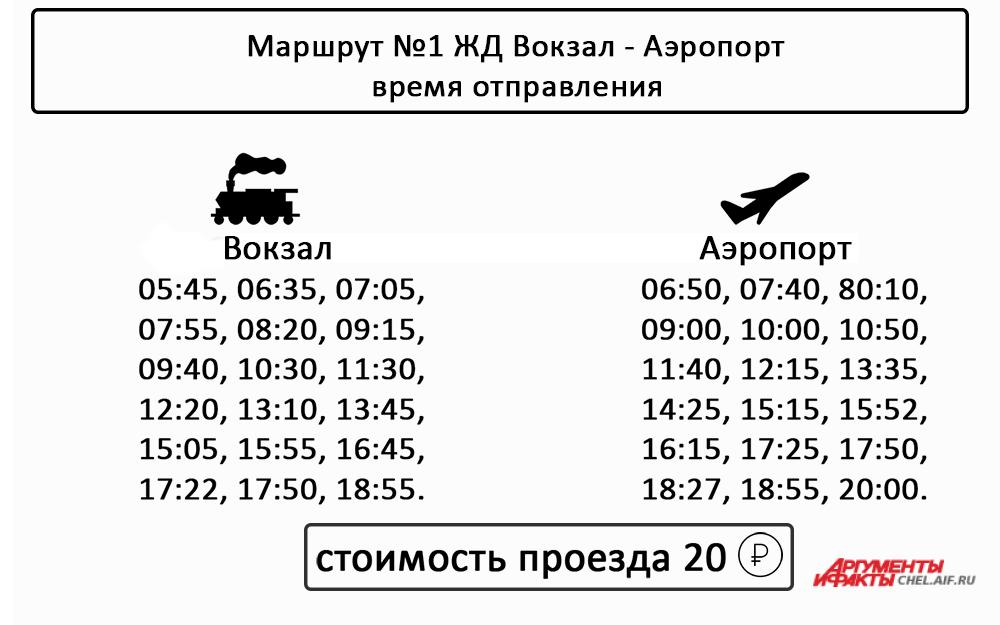 Расписание отправления автобуса №1.