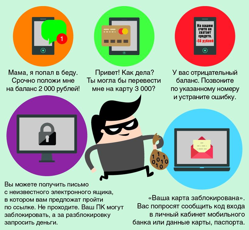 Топ-5 электронных мошенничеств.