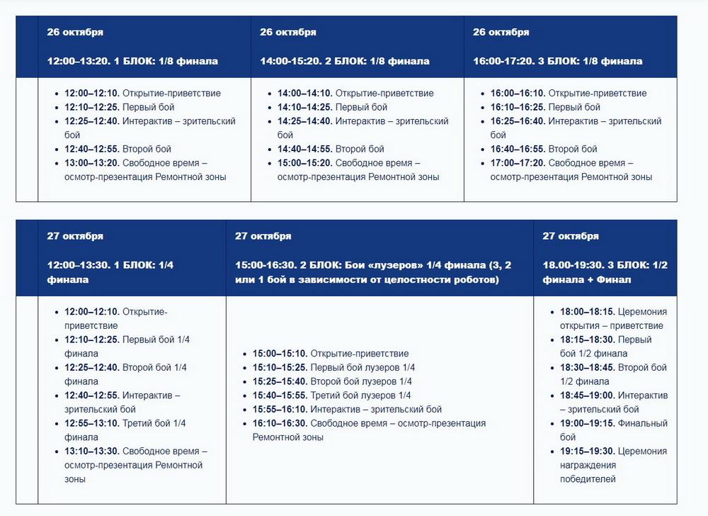 Расписание битвы роботов в Екатеринбурге
