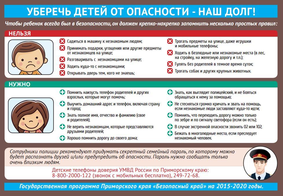 инфографика детская безопасность