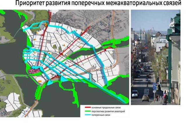 Чтобы оживить эти места, архитекторы предлагают развивать поперечные связи в центре - относительно улиц Баумана и Карла Маркса.